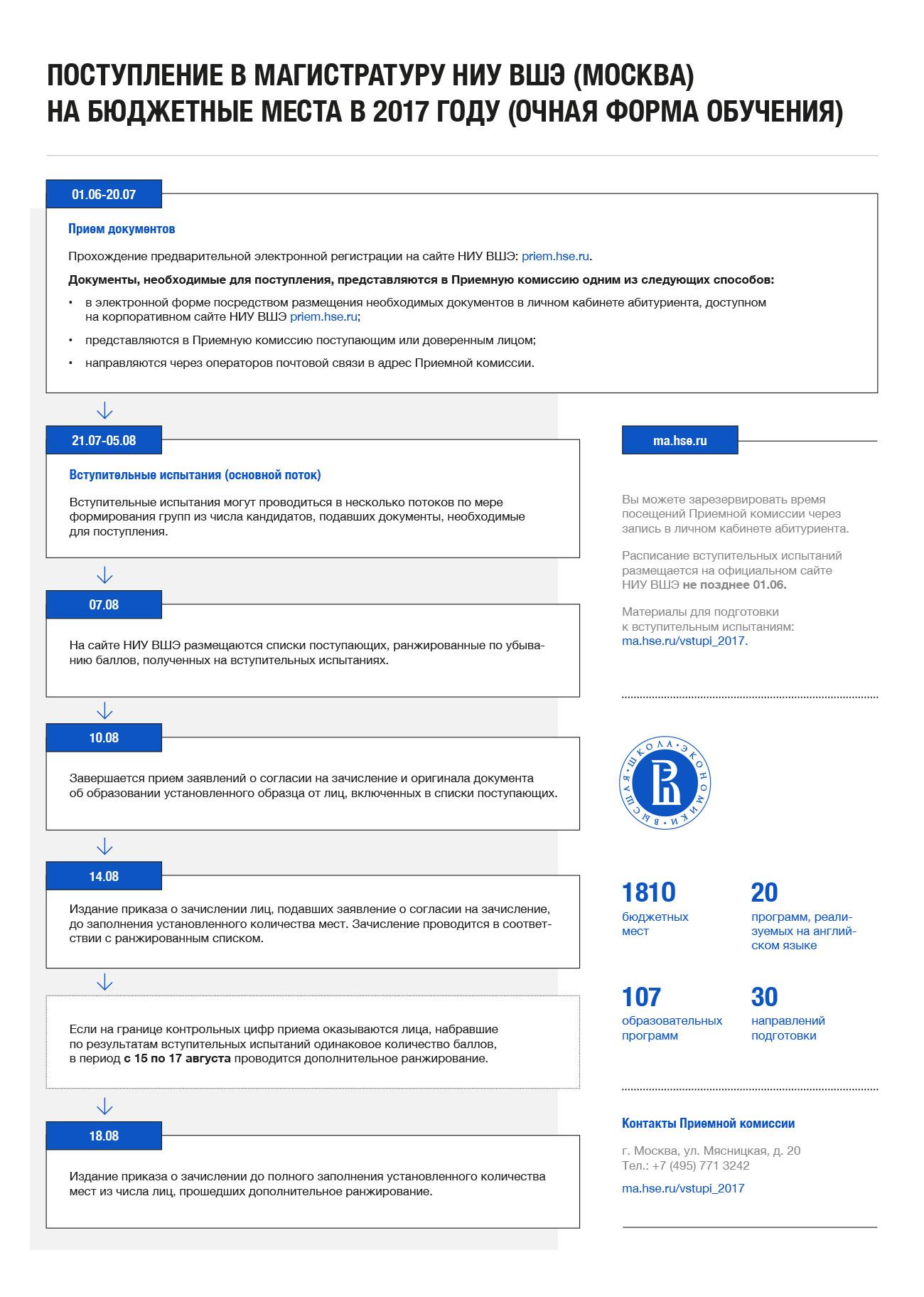 Расчет пособия по безработице в Украине при увольнении по